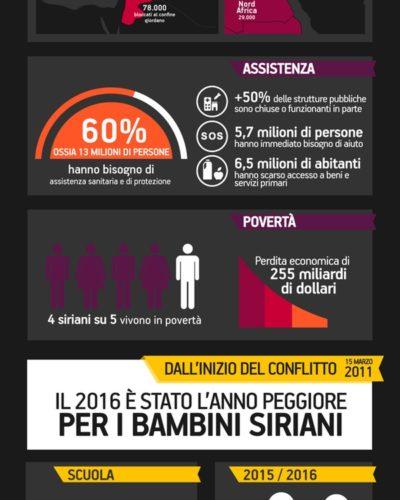 infograficasiria
