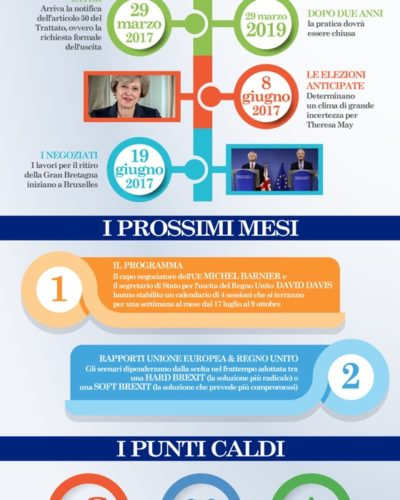 brexit infografica