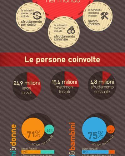 infografica291117