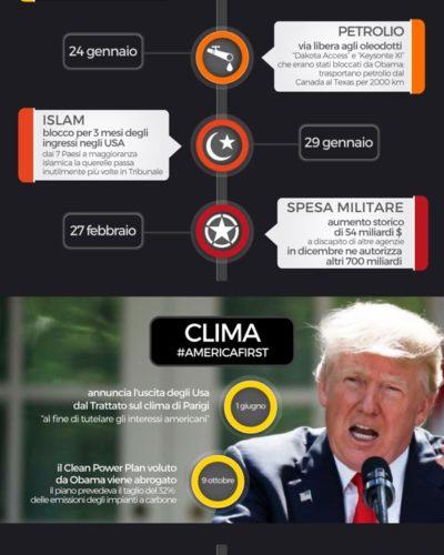 infografica Trump